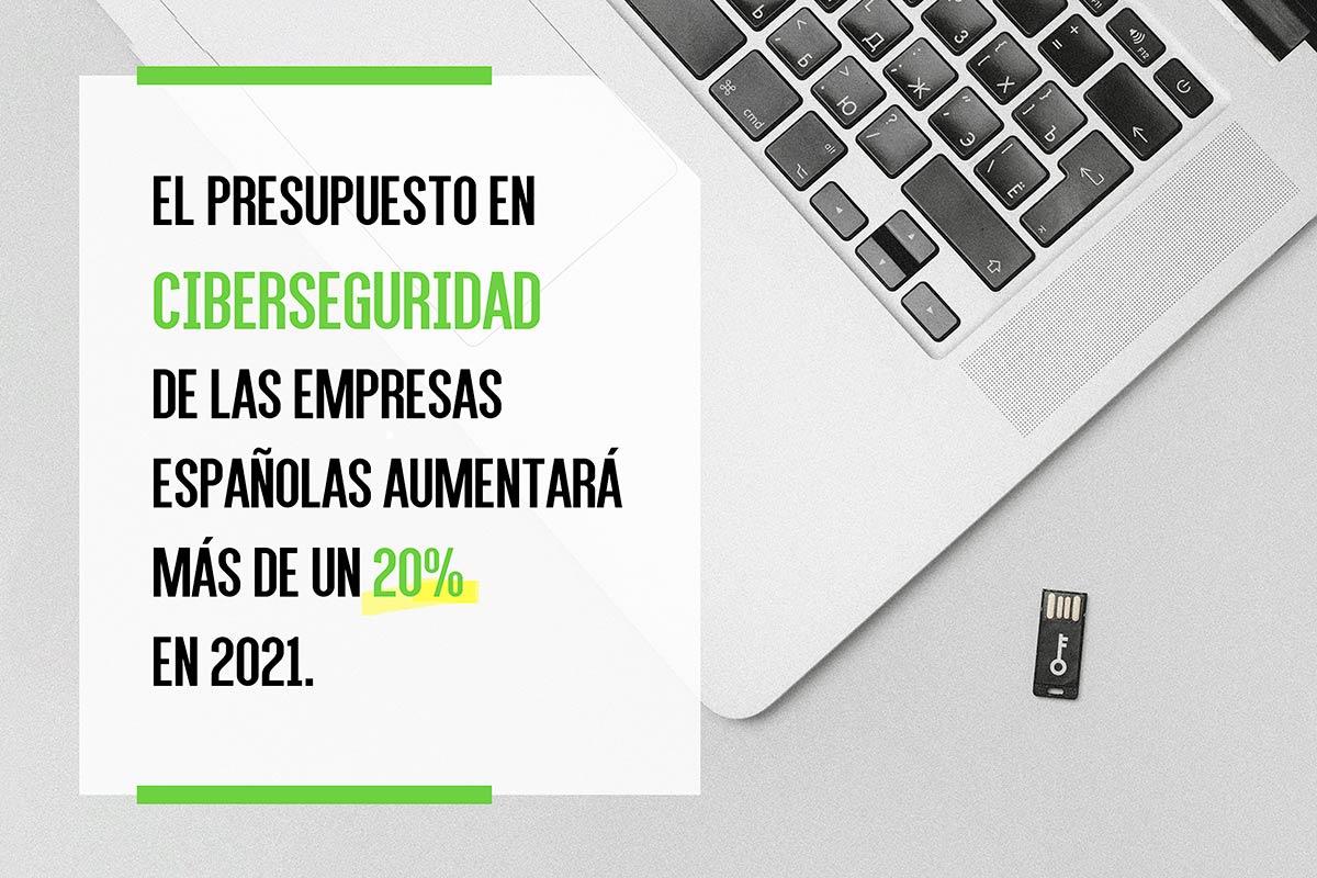 El presupuesto de ciberseguridad de las empresas españolas aumentará más de un 20% en 2021
